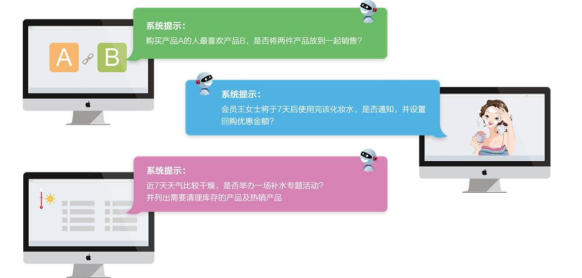 杭州小尖科技有限公司店易加新营销体系